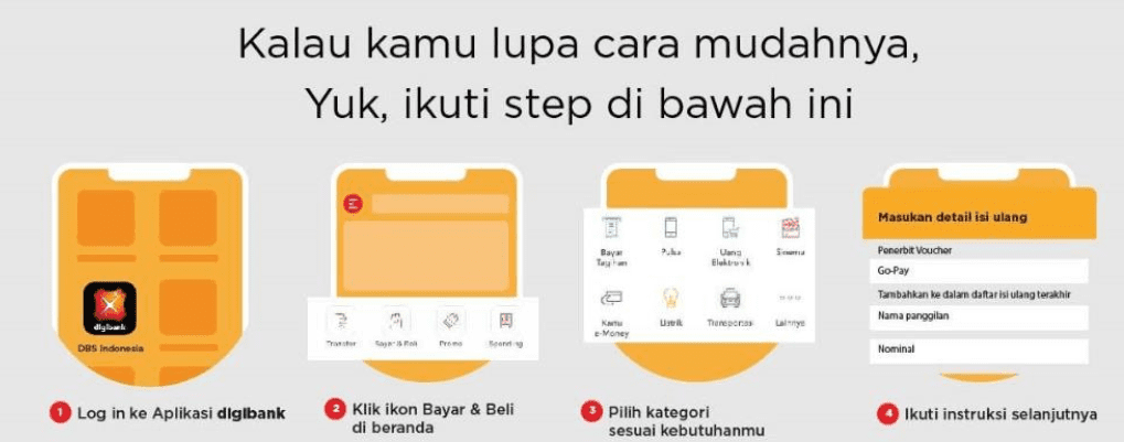 Cara Top Up E-Money